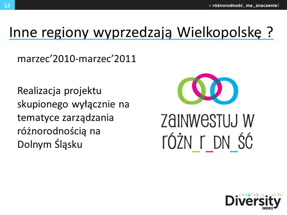Inne regiony wyprzedzają Wielkopolskę .