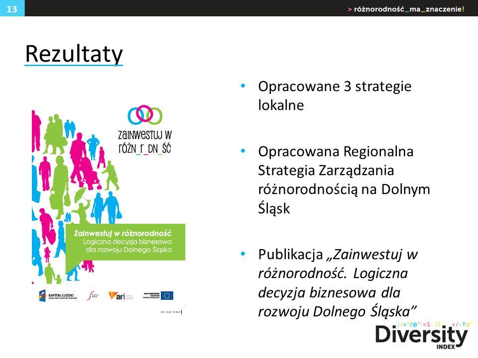 Rezultaty Opracowane 3 strategie lokalne Opracowana Regionalna Strategia Zarządzania różnorodnością na Dolnym Śląsk Publikacja Zainwestuj w różnorodność.