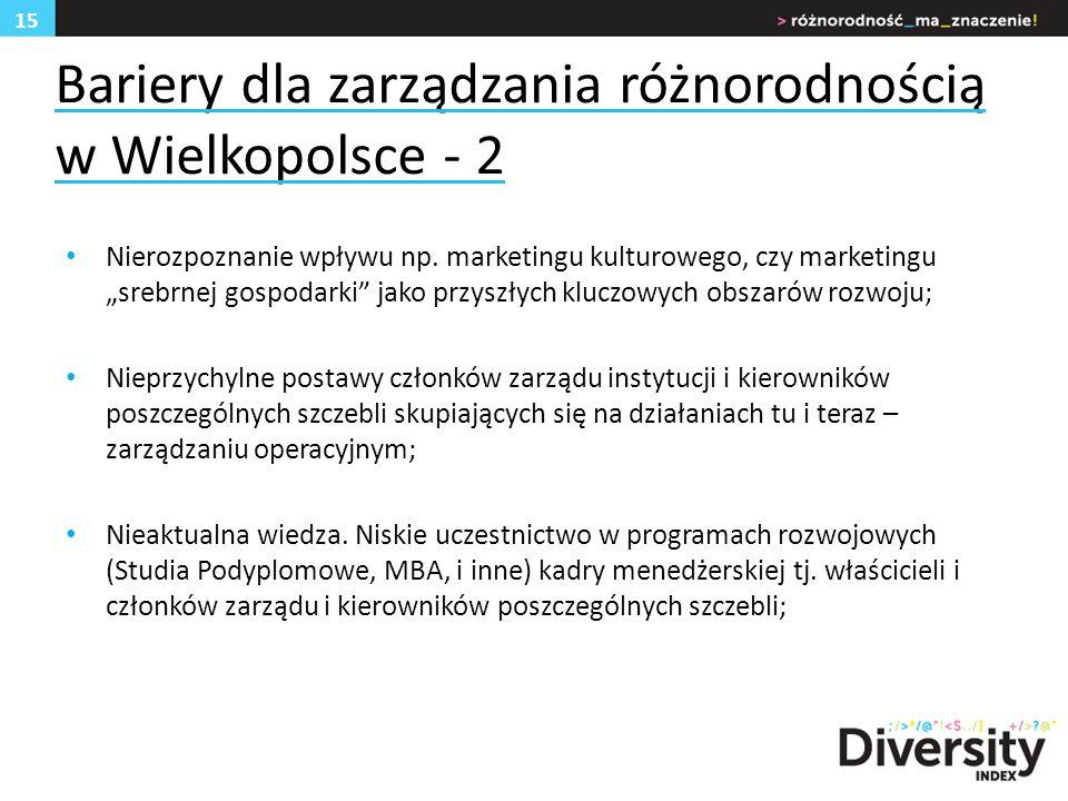 Bariery dla zarządzania różnorodnością w Wielkopolsce - 2 Nierozpoznanie wpływu np.