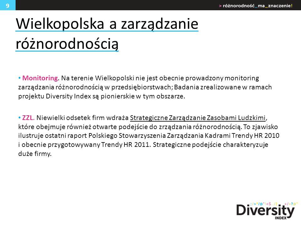 Wielkopolska a zarządzanie różnorodnością Monitoring.