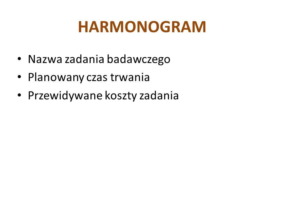 HARMONOGRAM Nazwa zadania badawczego Planowany czas trwania Przewidywane koszty zadania