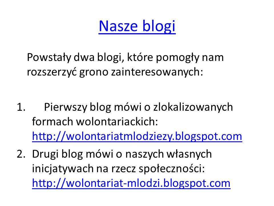Nasze blogi Powstały dwa blogi, które pomogły nam rozszerzyć grono zainteresowanych: 1.Pierwszy blog mówi o zlokalizowanych formach wolontariackich: h