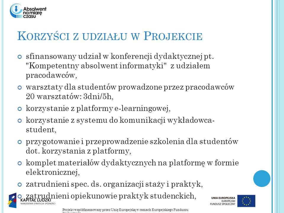 Projekt współfinansowany przez Unię Europejską w ramach Europejskiego Funduszu Społecznego K ORZYŚCI Z UDZIAŁU W P ROJEKCIE sfinansowany udział w konf