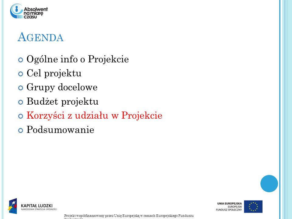 Projekt współfinansowany przez Unię Europejską w ramach Europejskiego Funduszu Społecznego A GENDA Ogólne info o Projekcie Cel projektu Grupy docelowe Budżet projektu Korzyści z udziału w Projekcie Podsumowanie