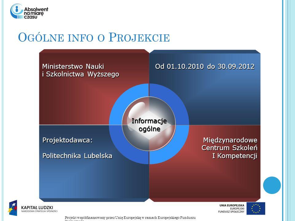 Projekt współfinansowany przez Unię Europejską w ramach Europejskiego Funduszu Społecznego O GÓLNE INFO O P ROJEKCIE Ministerstwo Nauki i Szkolnictwa