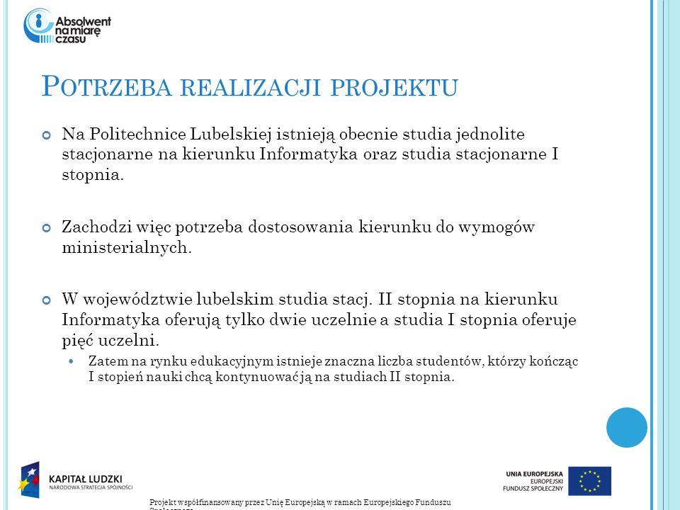 Projekt współfinansowany przez Unię Europejską w ramach Europejskiego Funduszu Społecznego C EL PROJEKTU Celem projektu jest przygotowanie, otwarcie i realizacja nowych specjalności na II stopniu kształcenia na kierunku Informatyka oraz dostosowanie programów nauczania w dziedzinie IT do potrzeb rynku pracy.