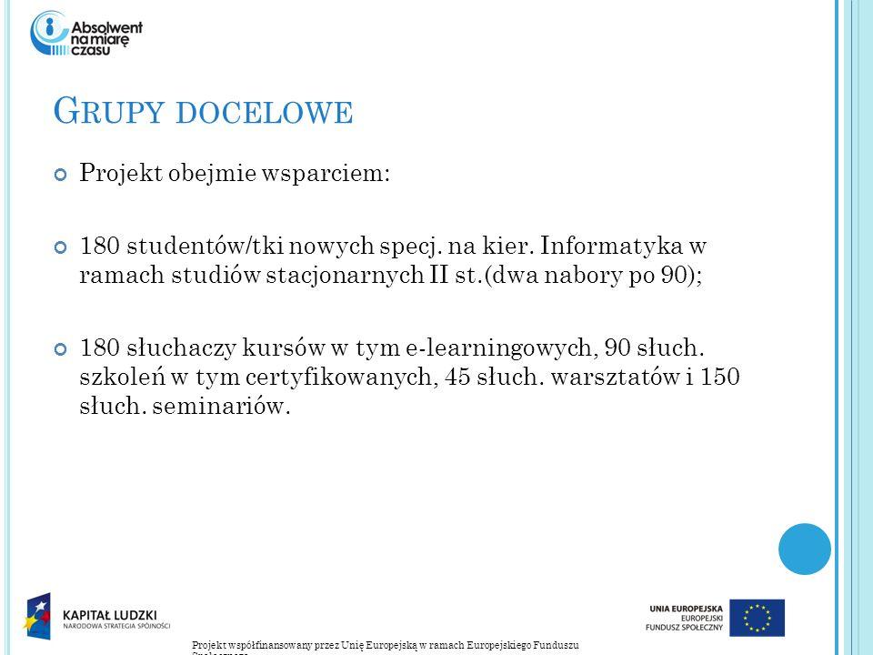 Projekt współfinansowany przez Unię Europejską w ramach Europejskiego Funduszu Społecznego G RUPY DOCELOWE Projekt obejmie wsparciem: 180 studentów/tki nowych specj.