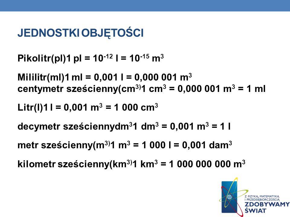 JEDNOSTKI OBJĘTOŚCI Pikolitr(pl)1 pl = 10 -12 l = 10 -15 m 3 Mililitr(ml)1 ml = 0,001 l = 0,000 001 m 3 centymetr sześcienny(cm 3) 1 cm 3 = 0,000 001