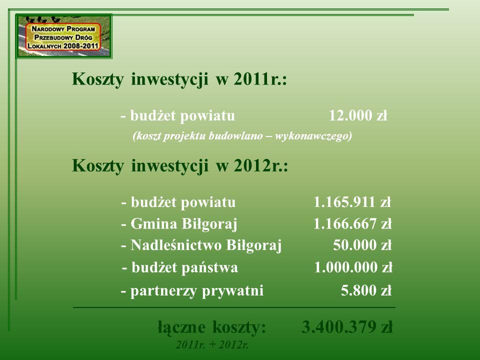 Koszty inwestycji w 2012r.: - budżet powiatu 1.165.911 zł - Gmina Biłgoraj 1.166.667 zł - Nadleśnictwo Biłgoraj 50.000 zł - budżet państwa1.000.000 zł