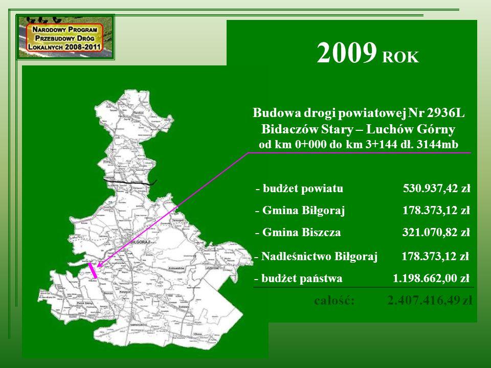 Budowa drogi powiatowej Nr 2936L Bidaczów Stary – Luchów Górny od km 0+000 do km 3+144 dł. 3144mb - budżet powiatu530.937,42 zł - Gmina Biłgoraj178.37