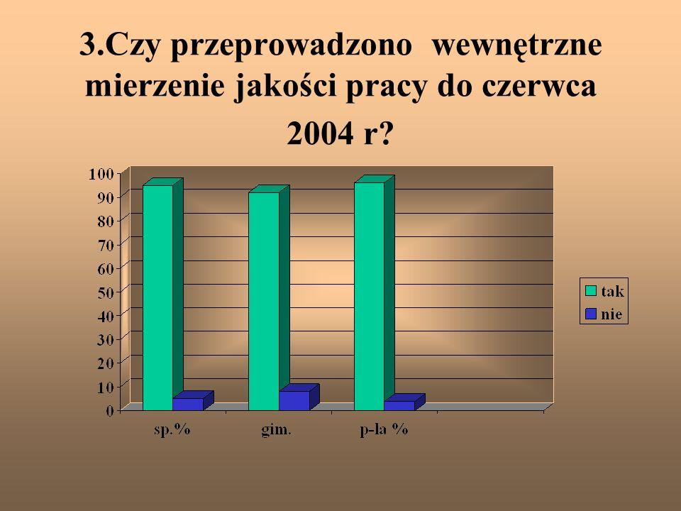3.Czy przeprowadzono wewnętrzne mierzenie jakości pracy do czerwca 2004 r