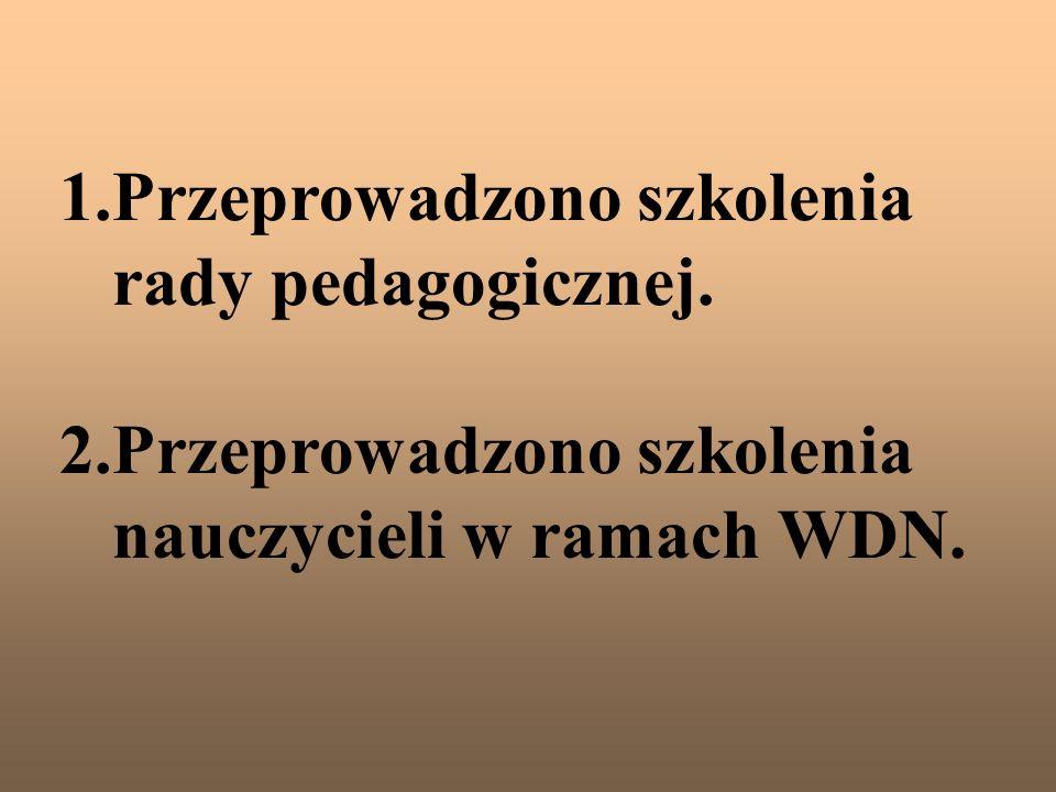 1.Przeprowadzono szkolenia rady pedagogicznej. 2.Przeprowadzono szkolenia nauczycieli w ramach WDN.