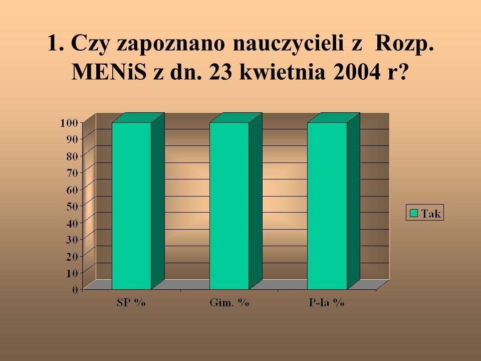 1. Czy zapoznano nauczycieli z Rozp. MENiS z dn. 23 kwietnia 2004 r?