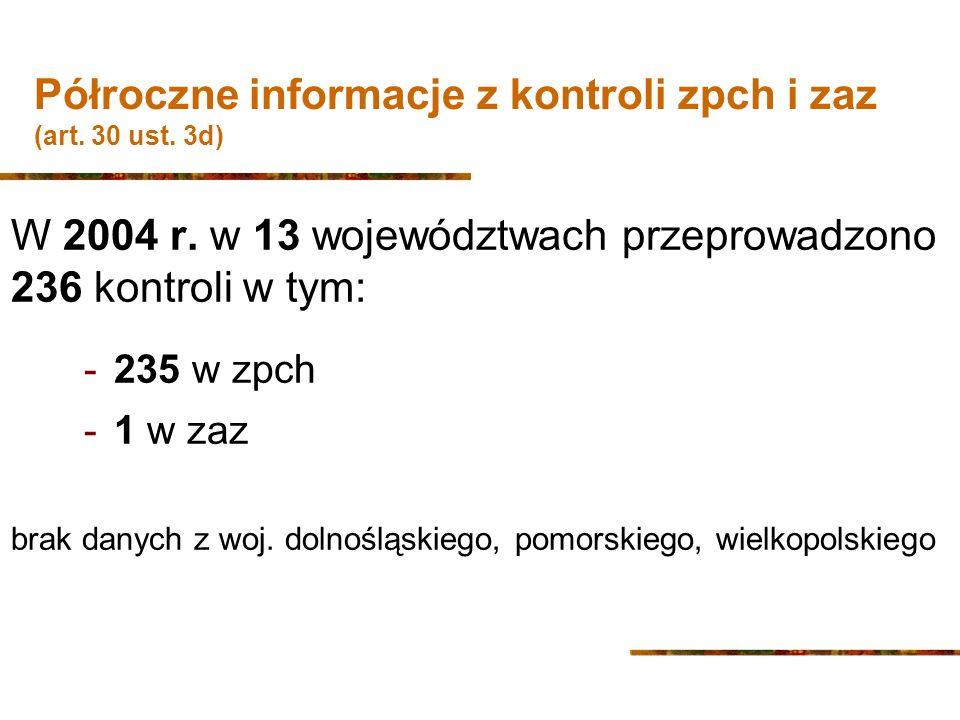 Półroczne informacje z kontroli zpch i zaz (art.30 ust.