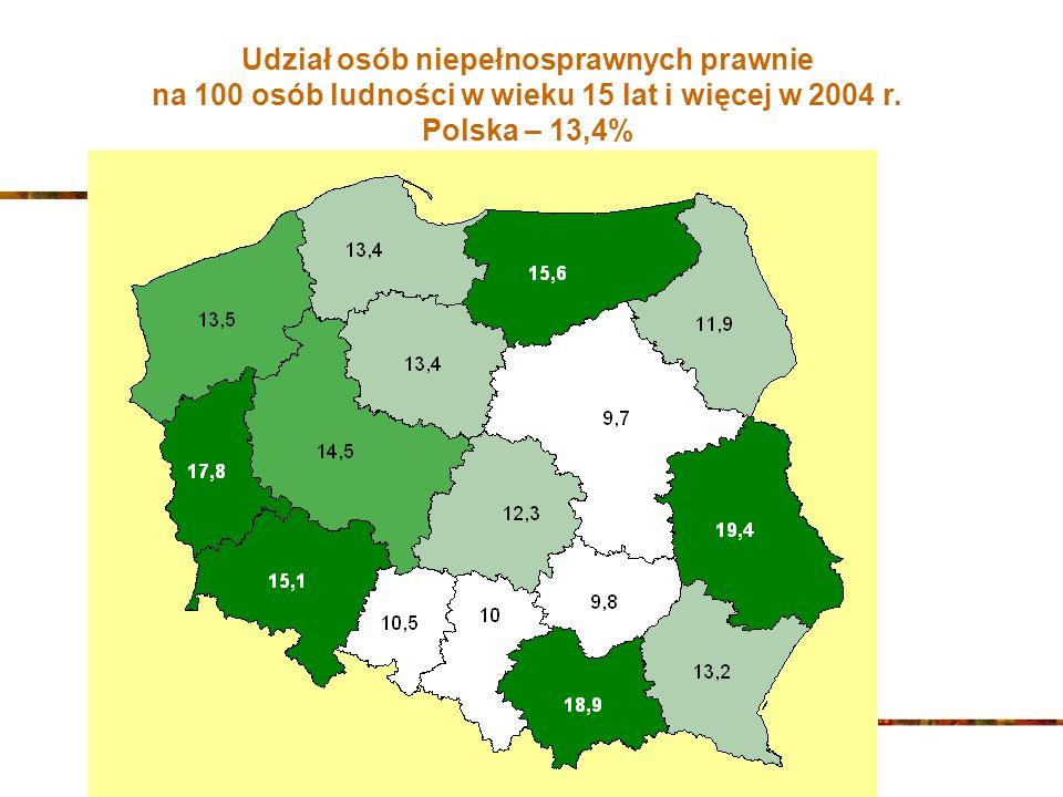Osoby niepełnosprawne biorące udział w turnusach rehabilitacyjnych w 2004 roku (na podstawie danych od organizatorów) 0 5000 10000 15000 20000 25000 30000 35000 40000 warmińsko- mazurskie podlaskie opolskie wielkopolskie świętokrzyskie mazowieckie lubelskie lubuskie łódzkie podkarpackie śląskie pomorskie dolnośląskie małopolskie kujawsko-pomorskie zachodniopomorskie
