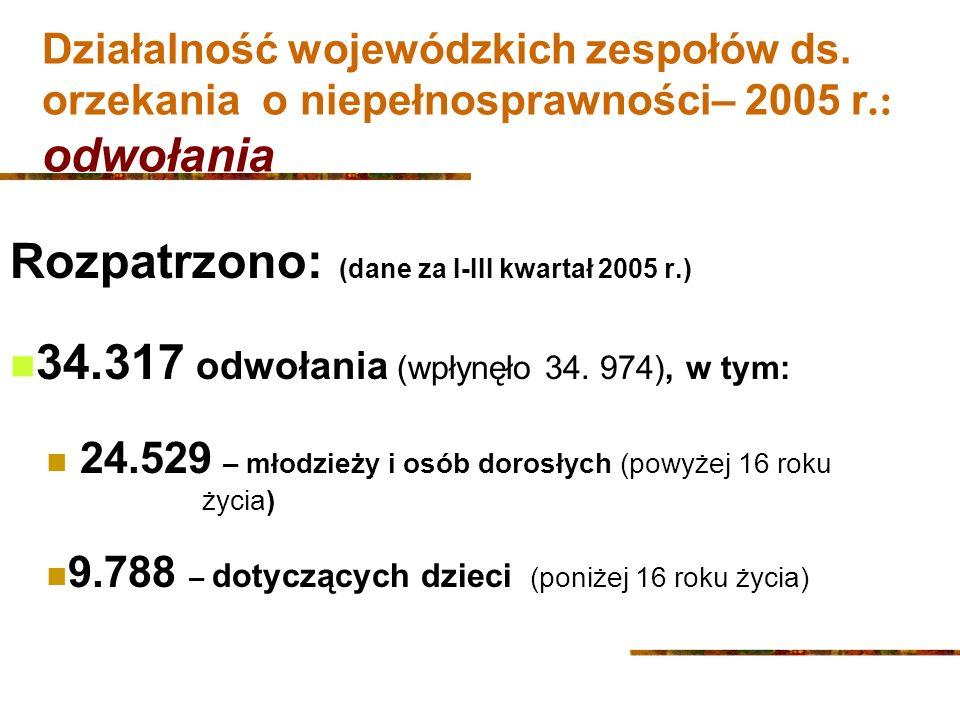 Liczba zakładów pracy chronionej według województw w końcu I półrocza 2005 na podstawie sprawozdań nadesłanych przez wojewodów do Biura Pełnomocnika Rządu do Spraw Osób Niepełnosprawnych