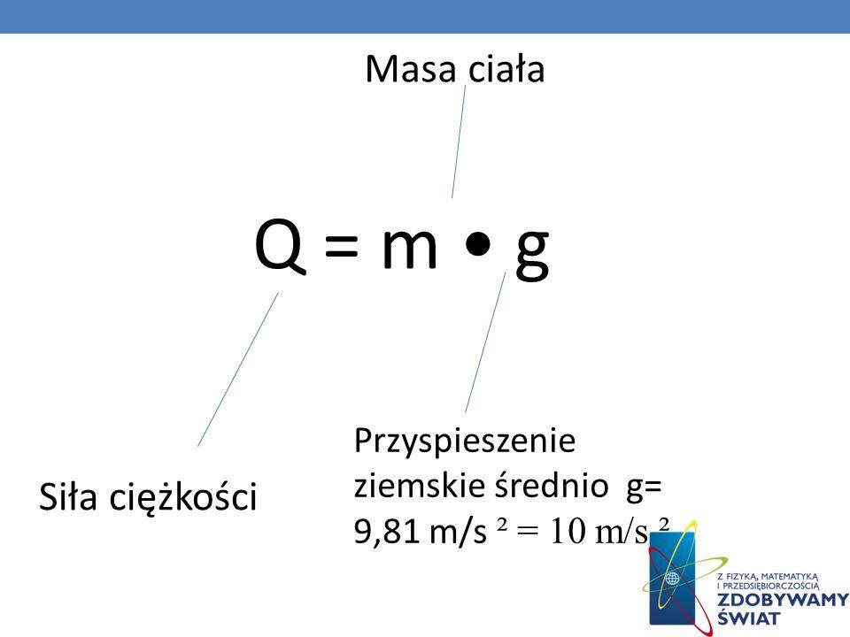Q = m g Siła ciężkości Masa ciała Przyspieszenie ziemskie średnio g= 9,81 m/s ² = 10 m/s ²