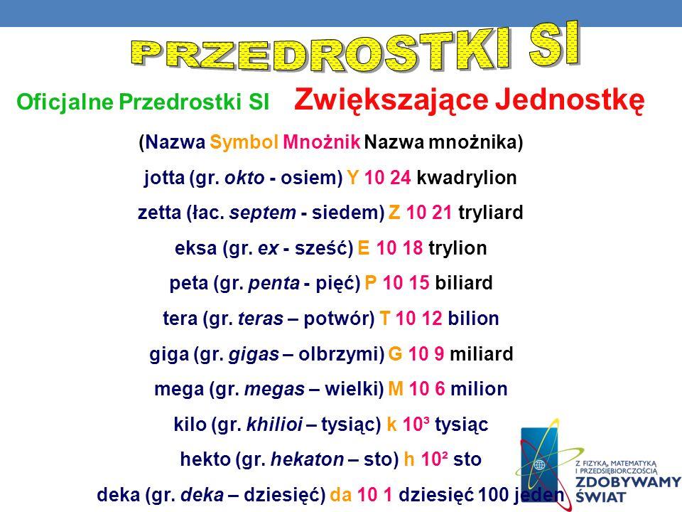 Oficjalne Przedrostki SI Zwiększające Jednostkę (Nazwa Symbol Mnożnik Nazwa mnożnika) jotta (gr.