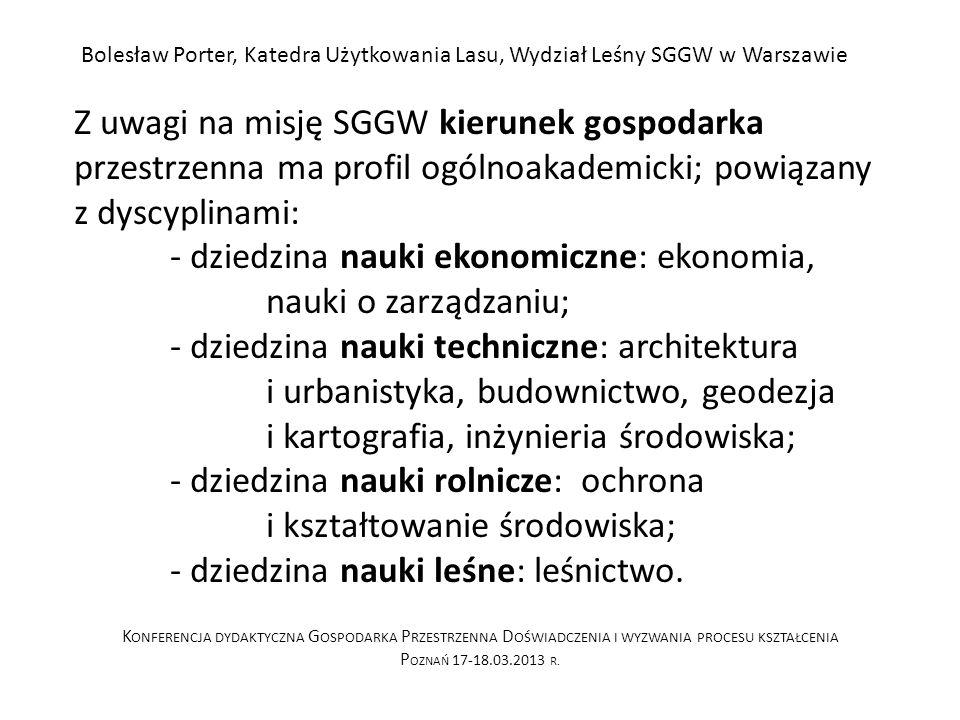 Z uwagi na misję SGGW kierunek gospodarka przestrzenna ma profil ogólnoakademicki; powiązany z dyscyplinami: - dziedzina nauki ekonomiczne: ekonomia, nauki o zarządzaniu; - dziedzina nauki techniczne: architektura i urbanistyka, budownictwo, geodezja i kartografia, inżynieria środowiska; - dziedzina nauki rolnicze: ochrona i kształtowanie środowiska; - dziedzina nauki leśne: leśnictwo.