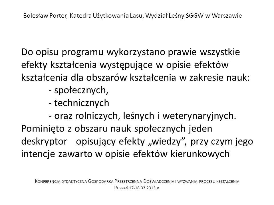 Zgodność efektów kształcenia dla kierunku z deskryptorami obszarowymi K ONFERENCJA DYDAKTYCZNA G OSPODARKA P RZESTRZENNA D OŚWIADCZENIA I WYZWANIA PROCESU KSZTAŁCENIA P OZNAŃ 17-18.03.2013 R.