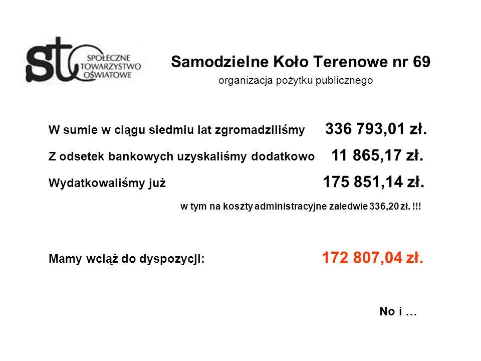 Samodzielne Koło Terenowe nr 69 organizacja pożytku publicznego No i … W sumie w ciągu siedmiu lat zgromadziliśmy 336 793,01 zł.