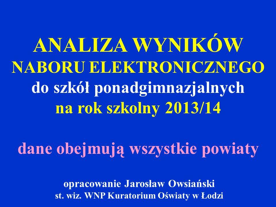 ANALIZA WYNIKÓW NABORU ELEKTRONICZNEGO do szkół ponadgimnazjalnych na rok szkolny 2013/14 dane obejmują wszystkie powiaty opracowanie Jarosław Owsiańs