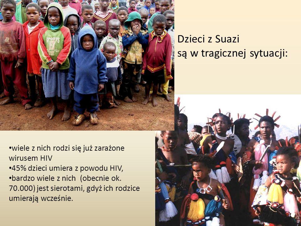 Pomoc humanitarna tu też nie rozwiązuje problemu biedy