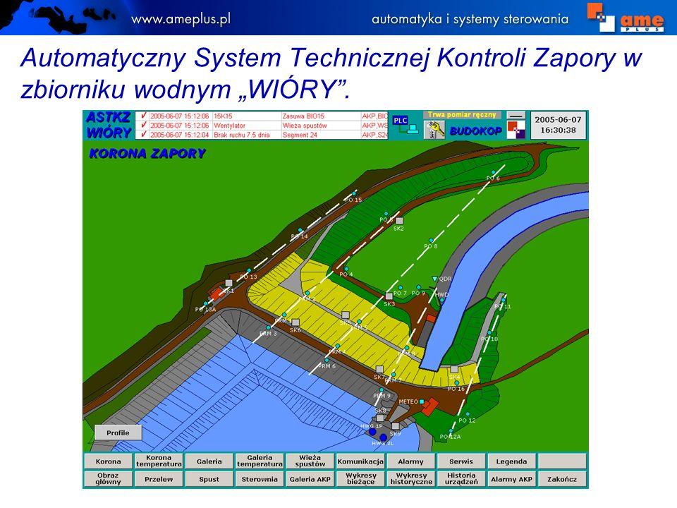 Automatyczny System Technicznej Kontroli Zapory w zbiorniku wodnym WIÓRY.