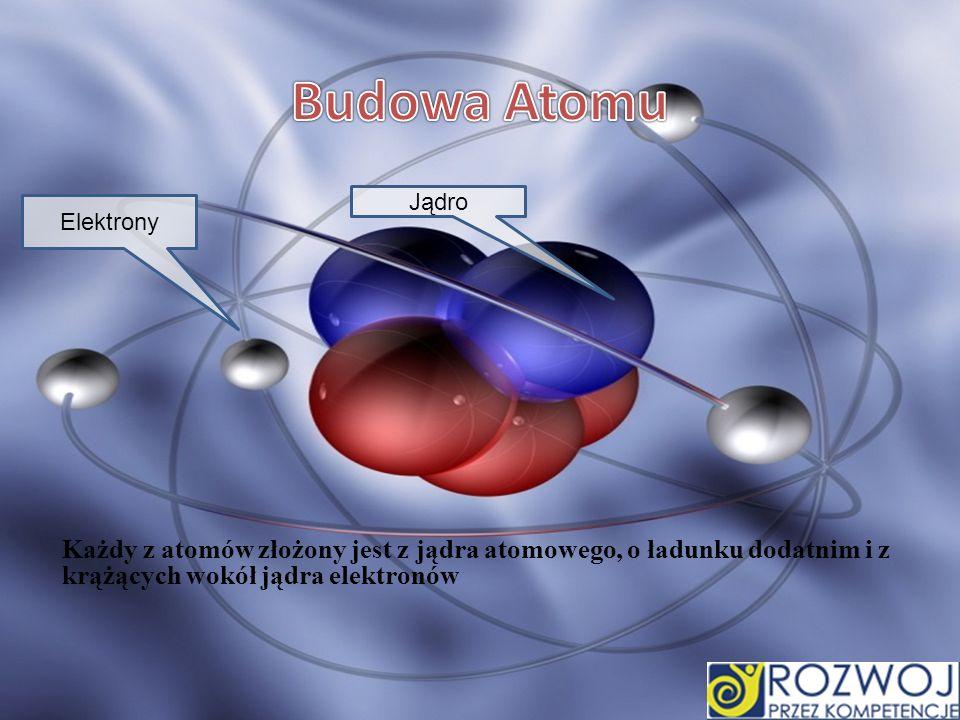 Współczesny model budowy atomu Wcześniejsze modele precyzyjnie określonych orbit elektronów zostały zastąpione opisem obszarów przestrzeni (nazywanych