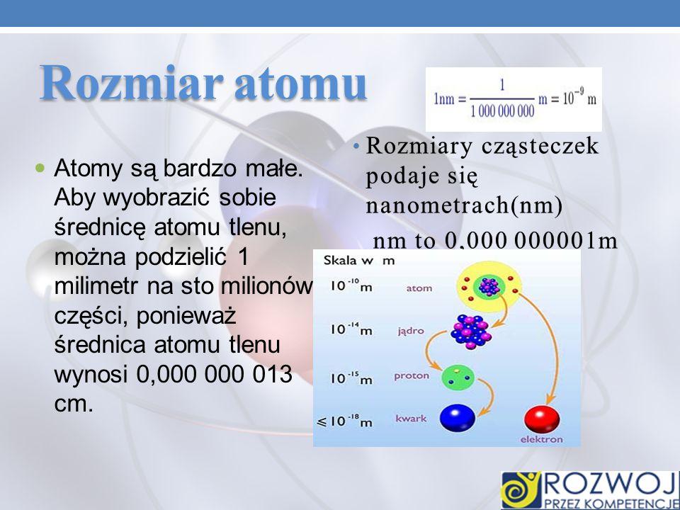 Atomy danego pierwiastka mają ściśle określoną liczbę protonów i elektronów. Liczbę protonów w jądrze atomu nazywamy liczbą atomową i oznaczamy literą