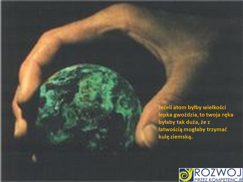 Rozmiar atomu Rozmiary cząsteczek podaje się nanometrach(nm) Rozmiary cząsteczek podaje się nanometrach(nm) nm to 0,000 000001mnm to 0,000 000001m Ato