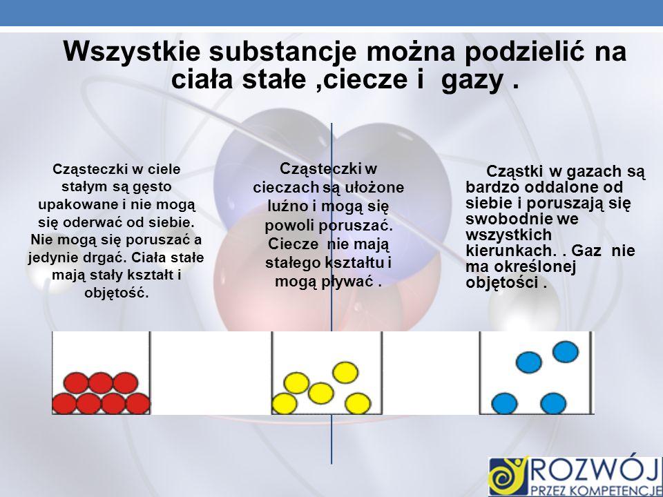 cukier to substancja zawierająca dwa i pierwiastków połączonych ze sobą. Związku chemicznego nie można rozdzielić metodami fizycznymi. sól NANOMETR Zw