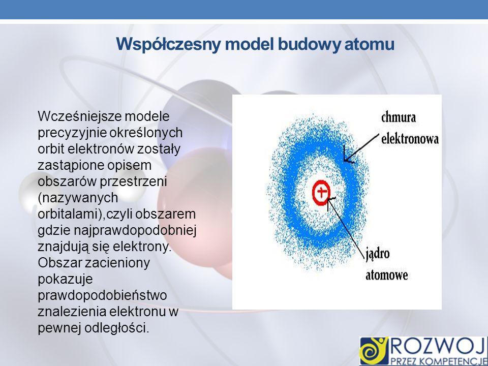 Współczesny model budowy atomu Wcześniejsze modele precyzyjnie określonych orbit elektronów zostały zastąpione opisem obszarów przestrzeni (nazywanych orbitalami),czyli obszarem gdzie najprawdopodobniej znajdują się elektrony.