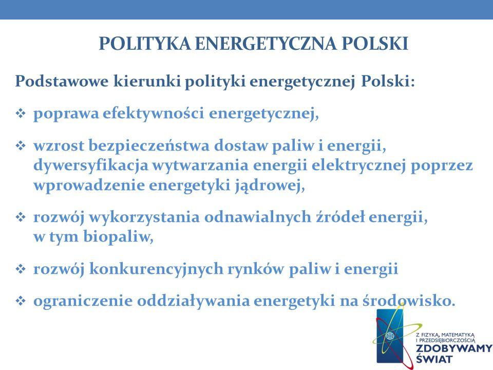 POLITYKA ENERGETYCZNA POLSKI Podstawowe kierunki polityki energetycznej Polski: poprawa efektywności energetycznej, wzrost bezpieczeństwa dostaw paliw