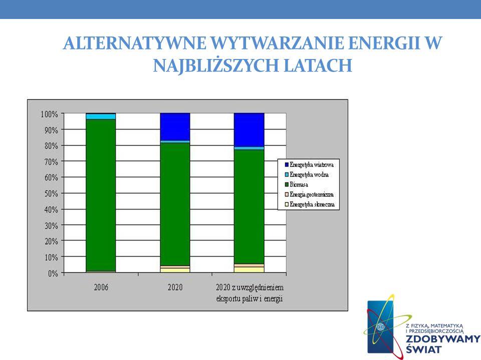 ALTERNATYWNE WYTWARZANIE ENERGII W NAJBLIŻSZYCH LATACH