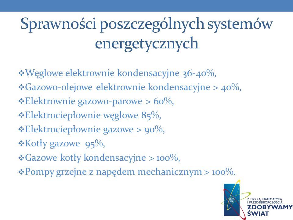 Sprawności poszczególnych systemów energetycznych Węglowe elektrownie kondensacyjne 36-40%, Gazowo-olejowe elektrownie kondensacyjne > 40%, Elektrowni