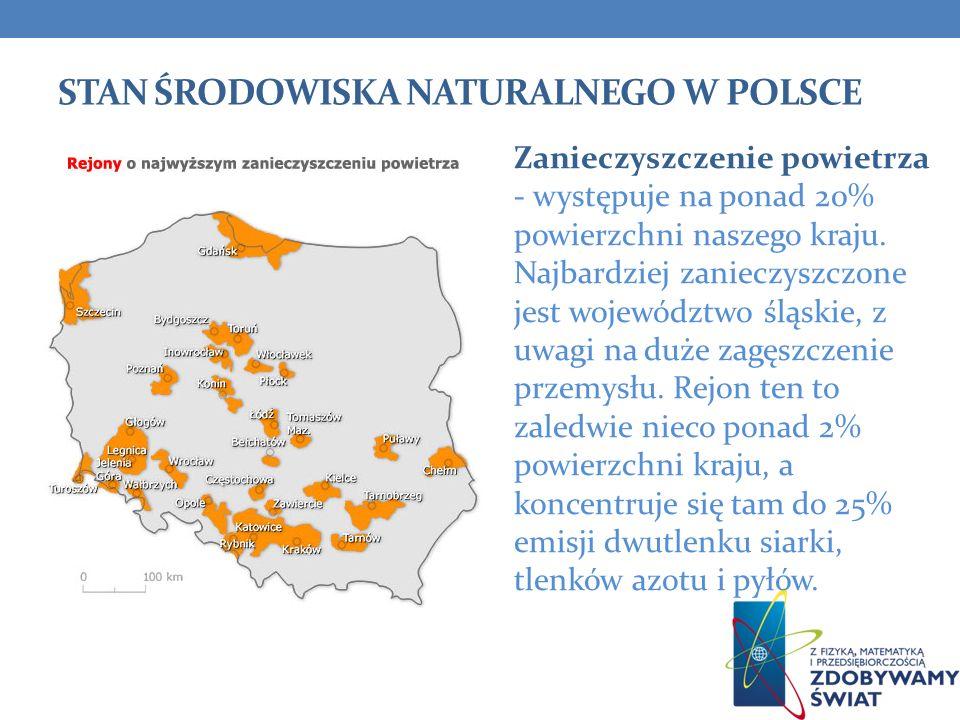 STAN ŚRODOWISKA NATURALNEGO W POLSCE Zanieczyszczenie powietrza - występuje na ponad 20% powierzchni naszego kraju. Najbardziej zanieczyszczone jest w
