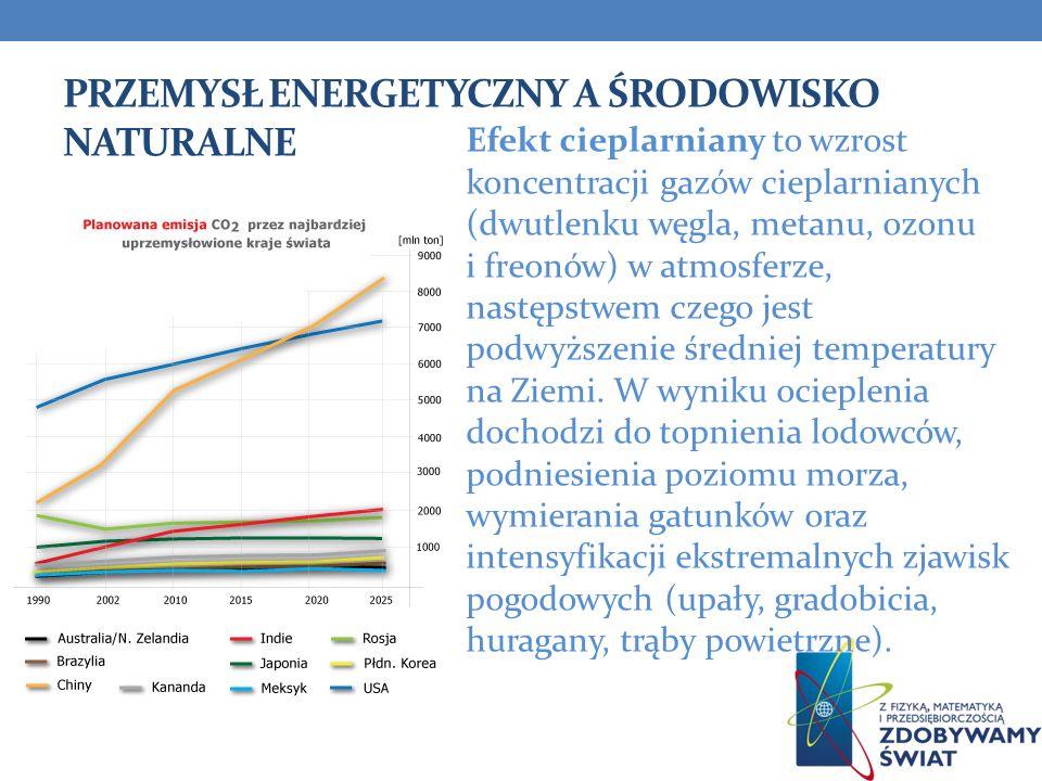 PRZEMYSŁ ENERGETYCZNY A ŚRODOWISKO NATURALNE Efekt cieplarniany to wzrost koncentracji gazów cieplarnianych (dwutlenku węgla, metanu, ozonu i freonów)