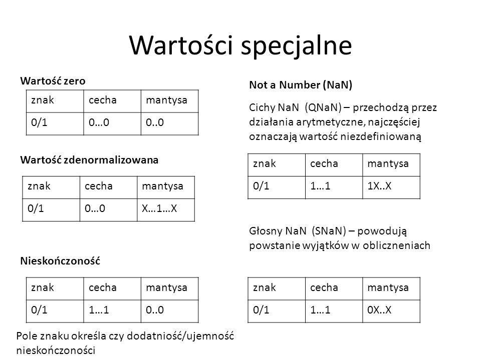 Wartości specjalne Wartość zero znakcechamantysa 0/10…00..0 Not a Number (NaN) Cichy NaN (QNaN) – przechodzą przez działania arytmetyczne, najczęściej