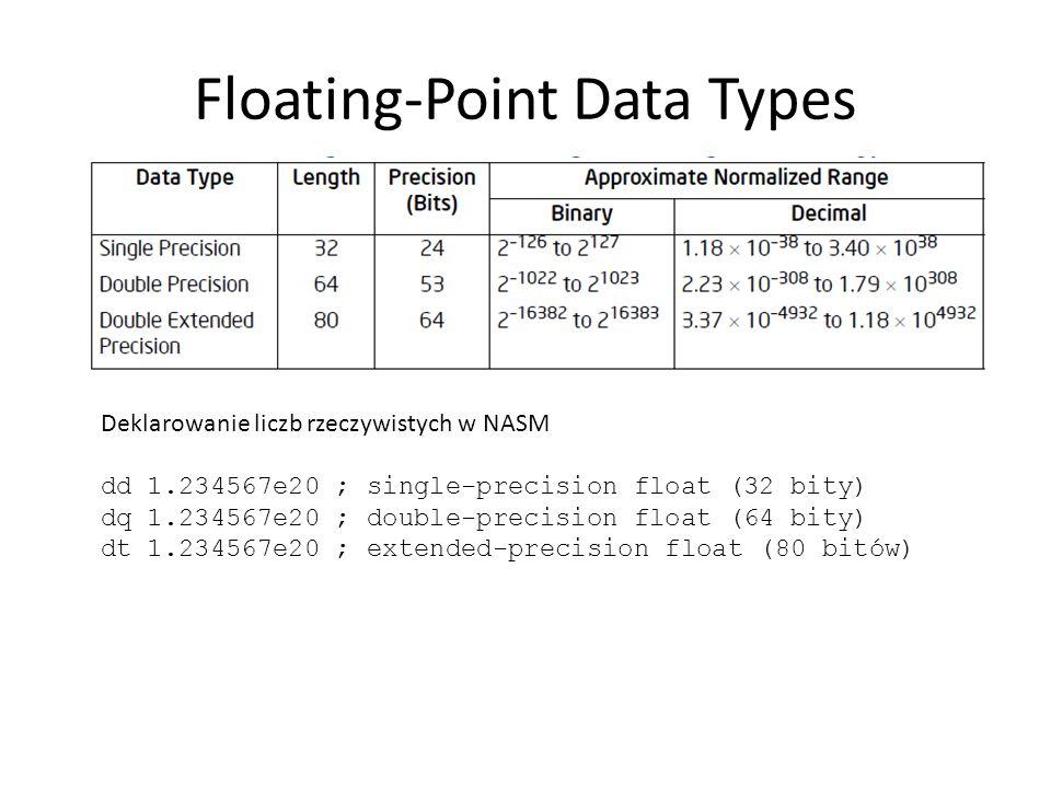 Floating-Point Data Types Deklarowanie liczb rzeczywistych w NASM dd 1.234567e20 ; single-precision float (32 bity) dq 1.234567e20 ; double-precision