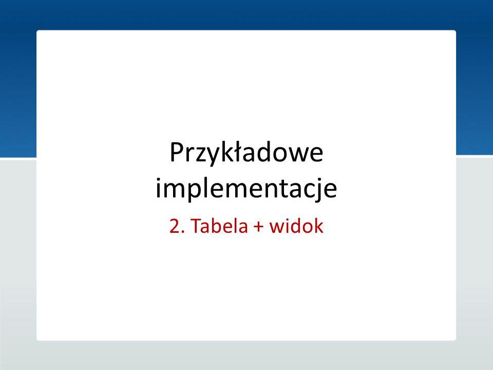 Przykładowe implementacje 2. Tabela + widok