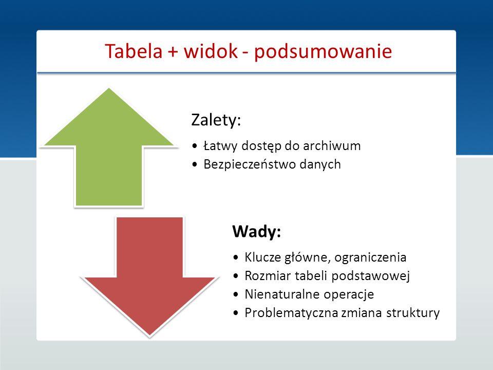 Tabela + widok - podsumowanie Zalety: Łatwy dostęp do archiwum Bezpieczeństwo danych Wady: Klucze główne, ograniczenia Rozmiar tabeli podstawowej Nien