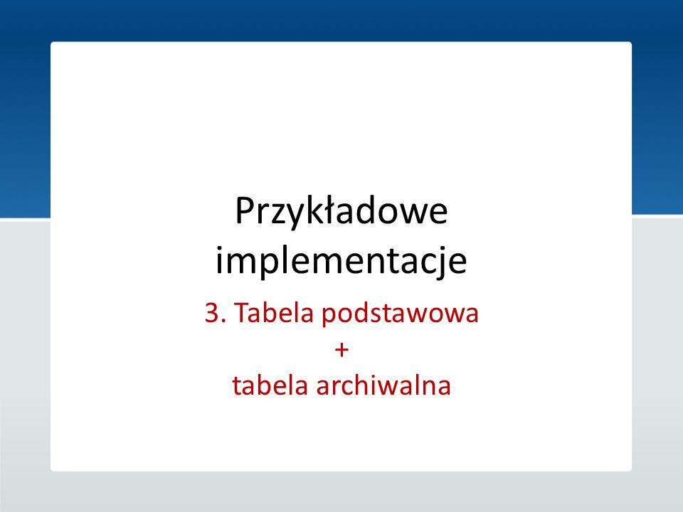 Przykładowe implementacje 3. Tabela podstawowa + tabela archiwalna