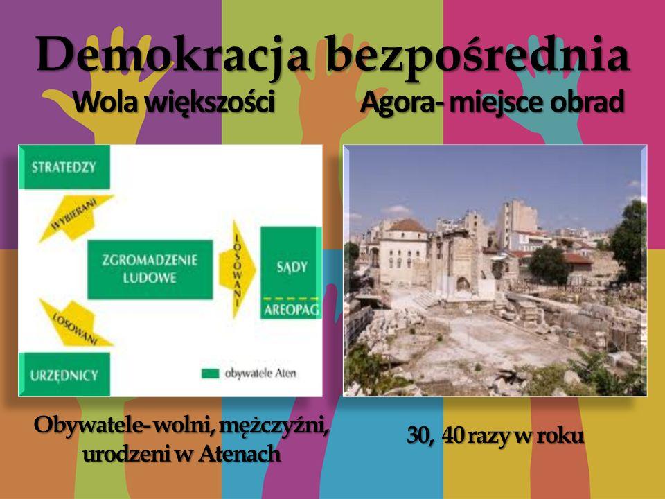 Demokracja bezpośrednia Wola większości Agora- miejsce obrad 30, 40 razy w roku Obywatele- wolni, mężczyźni, urodzeni w Atenach
