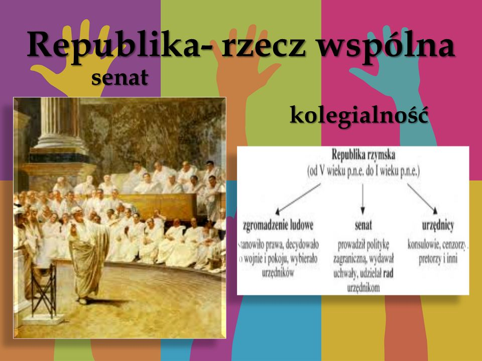 Republika- rzecz wspólna senat kolegialność