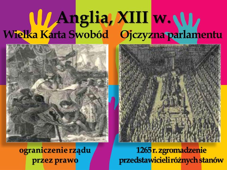 Anglia, XIII w.Wielka Karta Swobód Ojczyzna parlamentu 1265 r.