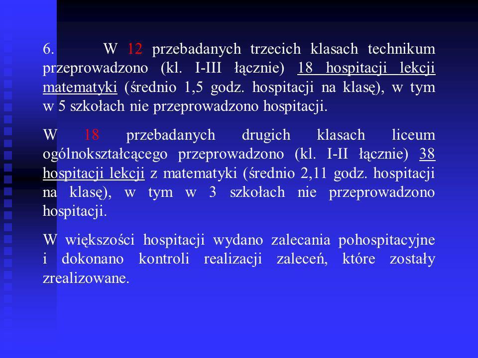 6. W 12 przebadanych trzecich klasach technikum przeprowadzono (kl. I-III łącznie) 18 hospitacji lekcji matematyki (średnio 1,5 godz. hospitacji na kl