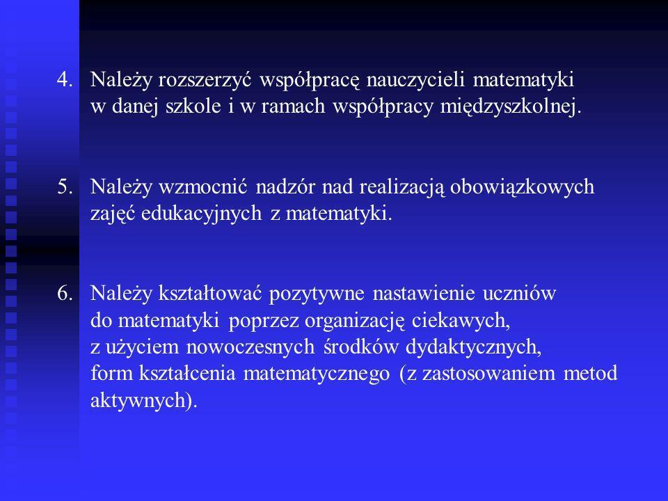 4.Należy rozszerzyć współpracę nauczycieli matematyki w danej szkole i w ramach współpracy międzyszkolnej. 5.Należy wzmocnić nadzór nad realizacją obo