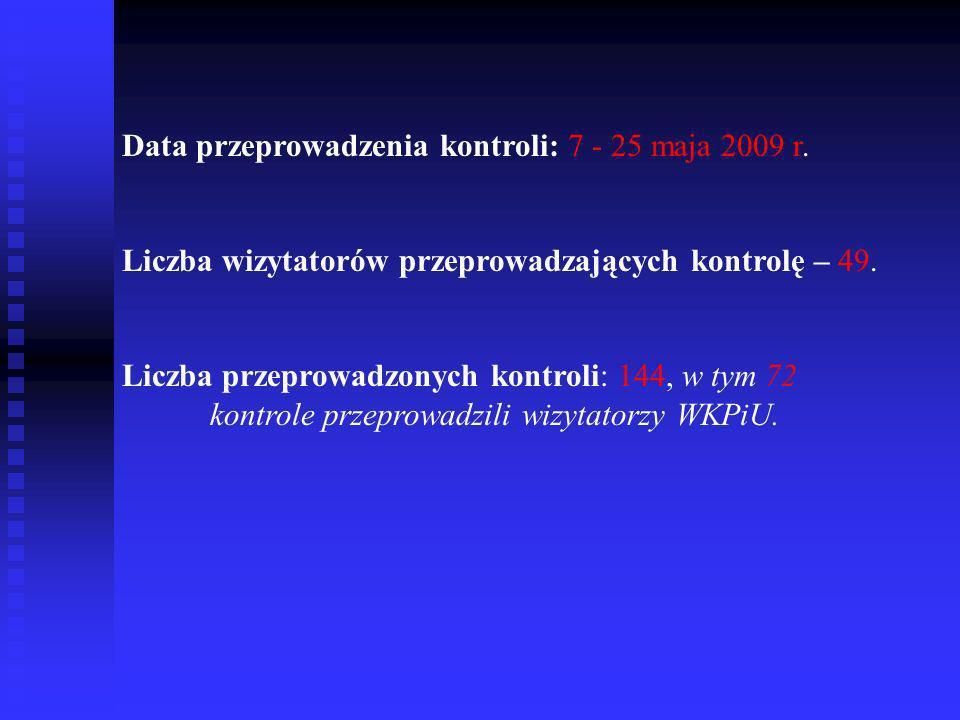 Data przeprowadzenia kontroli: 7 - 25 maja 2009 r. Liczba wizytatorów przeprowadzających kontrolę – 49. Liczba przeprowadzonych kontroli: 144, w tym 7