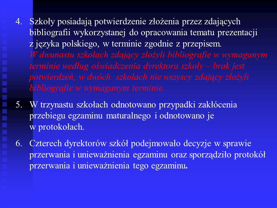 4.Szkoły posiadają potwierdzenie złożenia przez zdających bibliografii wykorzystanej do opracowania tematu prezentacji z języka polskiego, w terminie